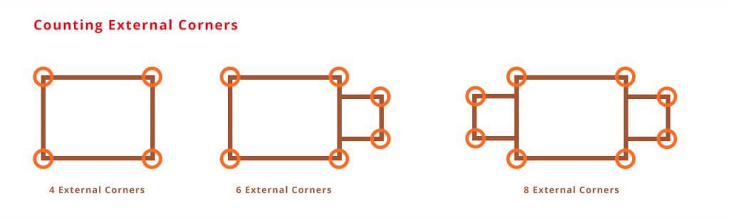 corners-help-1024x306